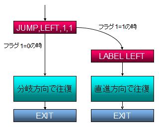 AutoControl_shuttle2_b.png