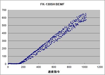 BEMF_data20150912.png