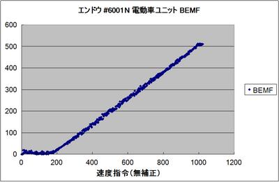 BEMF_data20150913_endoh_6001n.png