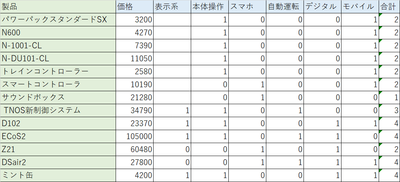 Comparison_controller.png