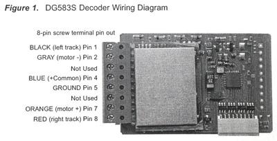 DG583S_Wiring.jpg