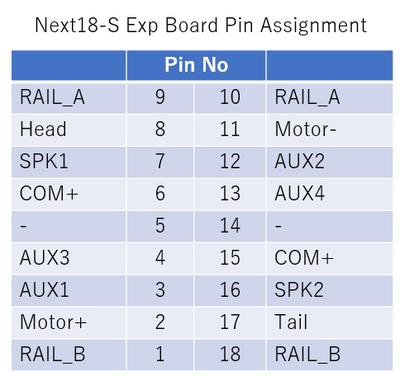 ExpBoard_Next18s_pinassign.png