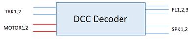 FMEA_DCC1.png