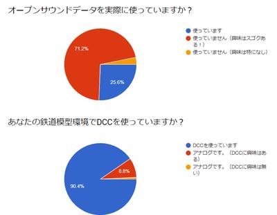 Graph_enquet0423.png