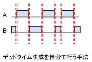SignalDeadtime_01.png