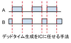 SignalDeadtime_02.png
