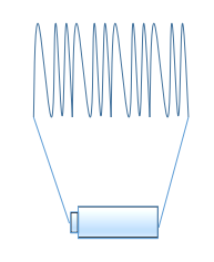 Solenoid_coil.png