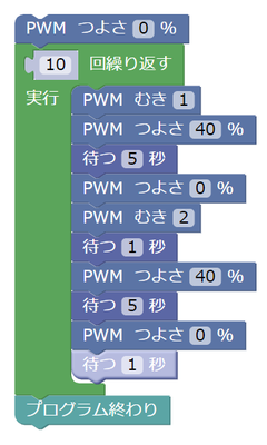 example_pwm.png