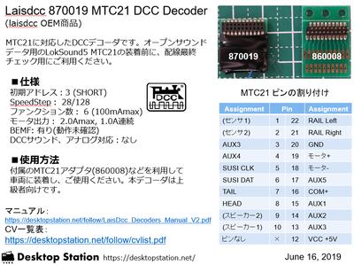 mtc21dec_laisdcc.png